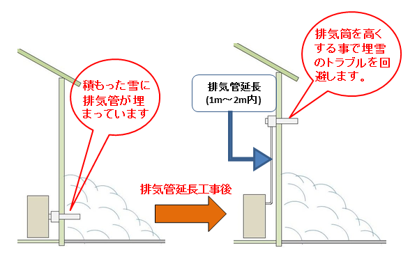 FFストーブ 排気管 延長